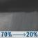 Tonight: Showers likely and possibly a thunderstorm before 11pm, then a slight chance of showers between 11pm and 1am.  Mostly cloudy, with a low around 37. Southeast wind 5 to 15 mph.  Chance of precipitation is 70%.