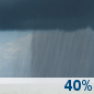 Wednesday: A 40 percent chance of showers.  Partly sunny, with a high near 63.